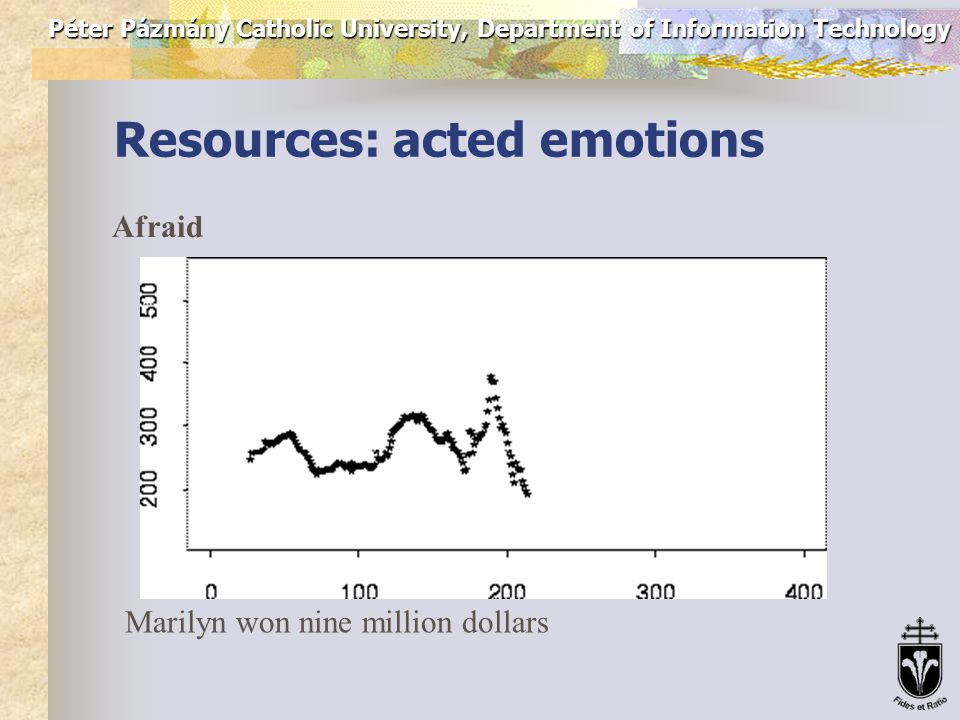 Péter Pázmány Catholic University, Department of Information Technology Resources: acted emotions Sarcastic Marilyn won nine million dollars