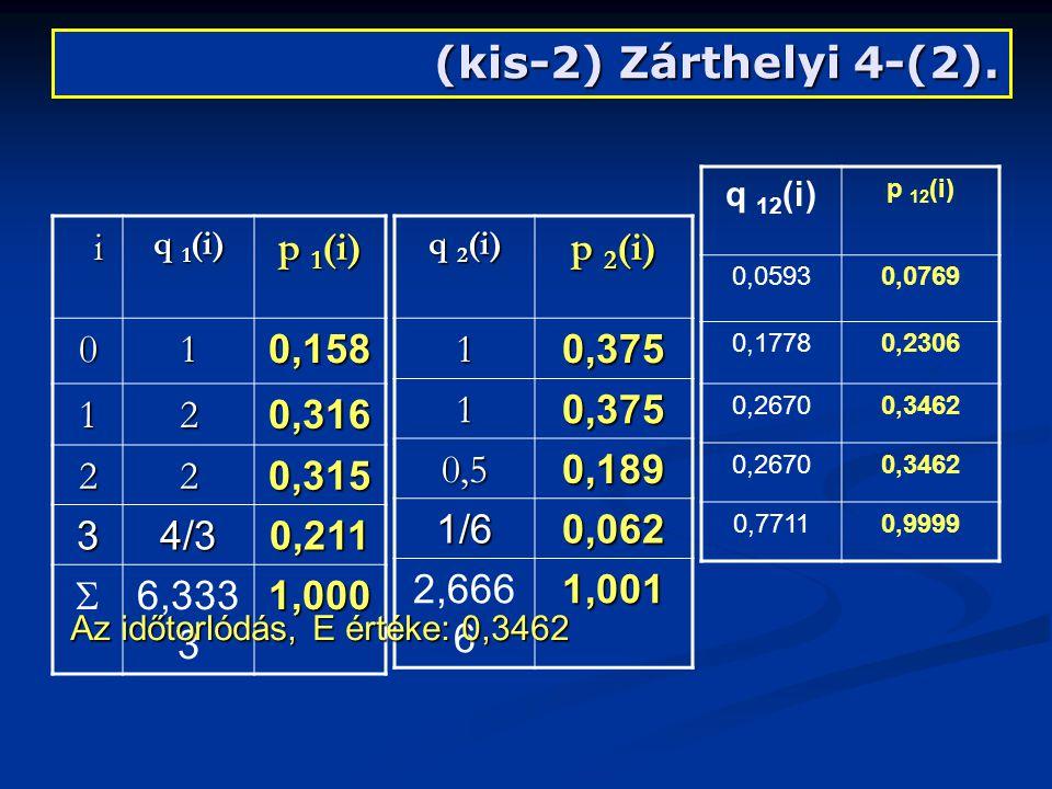 (kis-2) Zárthelyi 4-(2).