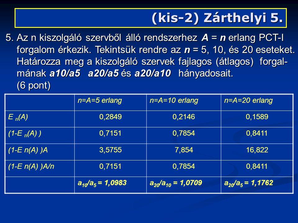 (kis-2) Zárthelyi 5.6.Hogyan lehetett volna egyszerűen megkapni a fenti 4.