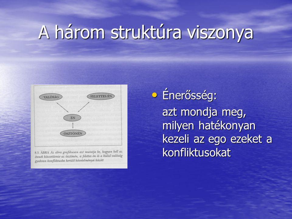A három struktúra viszonya Énerősség: Énerősség: azt mondja meg, milyen hatékonyan kezeli az ego ezeket a konfliktusokat