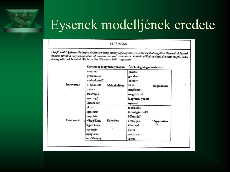 Hans J. Eysenck (1916-1997)  79 könyv, 1097 folyóiratcikk  Széles érdeklődési kör  Típus-szint  Biológiai alapú megközelítés  Szigorú tudományoss