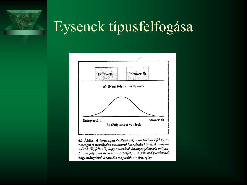 Eysenck modelljének eredete