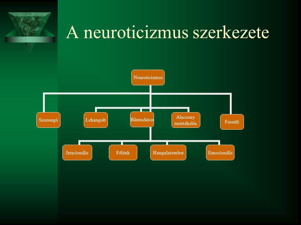 Az extraverzió szerkezete Extraverzió SzociábilisÉlénkAktívÉrvényesülő Élmény- kereső GondtalanDominánsKiáradóKalandkereső