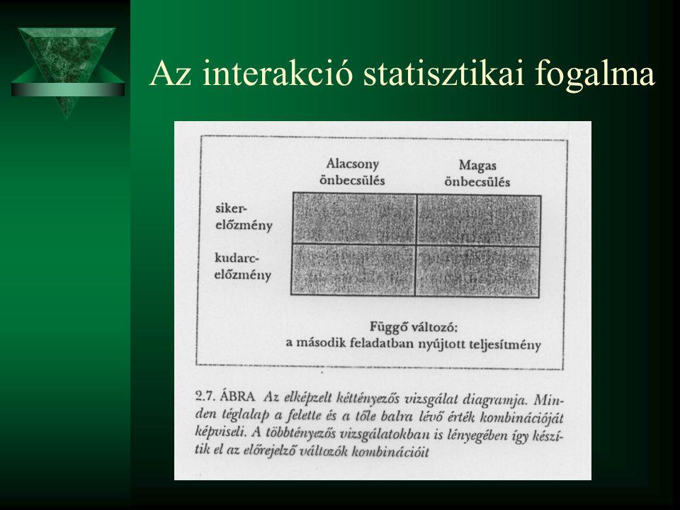 A vonáselméletek kritikái  Buss és Craik – cselekvésgyakorisági megközelítés  Passini, Norman – elképzelt személyek jellemzése  Schweder, d'Andrade – illuzórikus korrelációk  Személy-szituáció vita