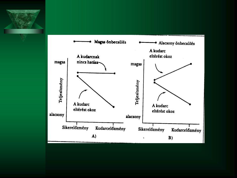 Az interakció statisztikai fogalma