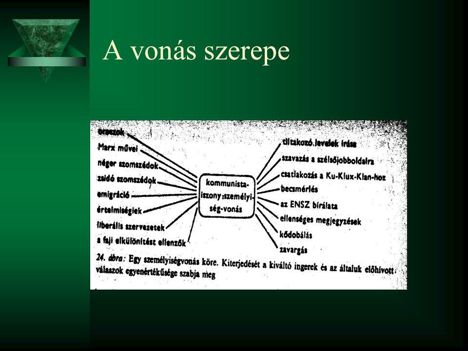 Gough: népnyelvi fogalmak  A társas viselkedés minden társadalomban közös jellemzői a személyiség alapvető dimenzióit határozzák meg  Mindennapi kikristályosított emberismeretre épít  Nem függ semmilyen elmélettől  CPI