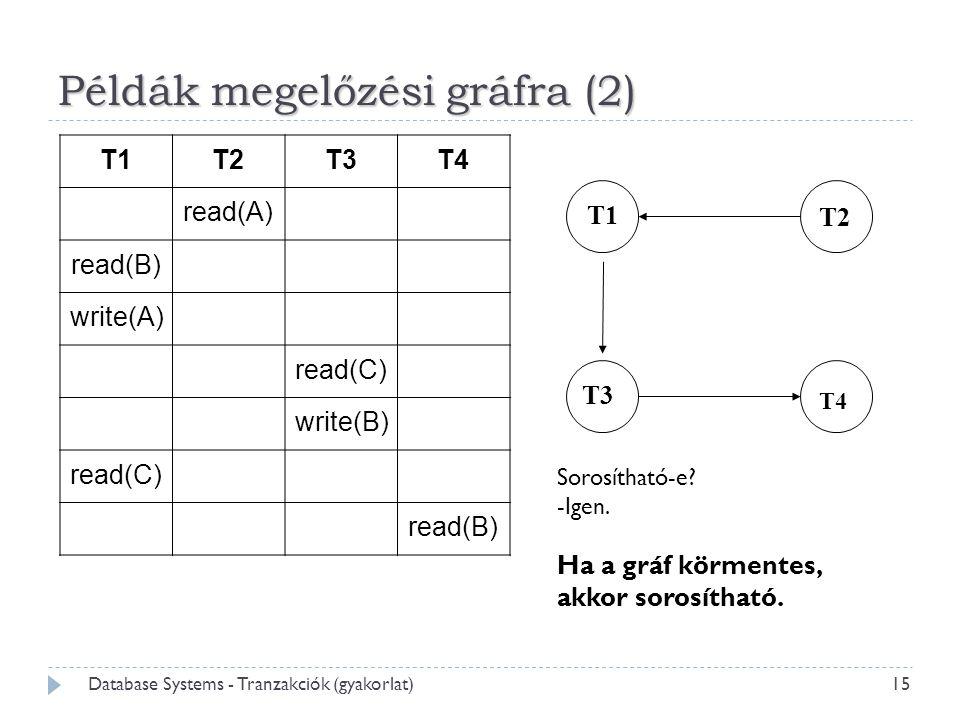 Példák megelőzési gráfra (2) T1T2T3T4 read(A) read(B) write(A) read(C) write(B) read(C) read(B) 15 Database Systems - Tranzakciók (gyakorlat) T1 T2 T3