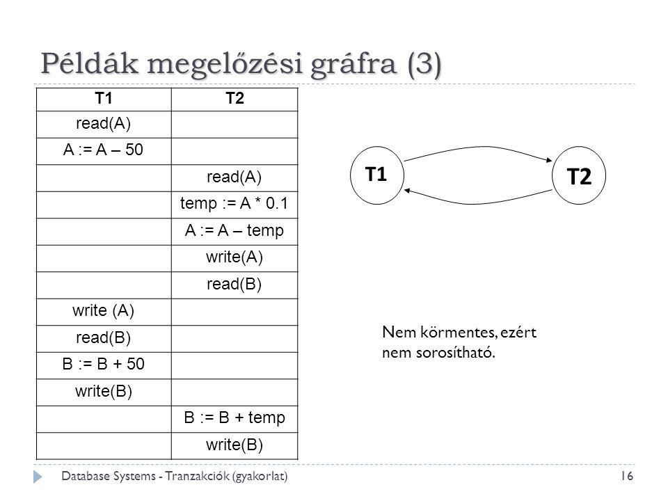 Példák megelőzési gráfra (3) 16 Database Systems - Tranzakciók (gyakorlat) Nem körmentes, ezért nem sorosítható. T1T2 read(A) A := A – 50 read(A) temp