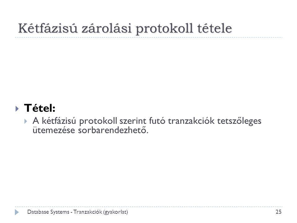  Tétel:  A kétfázisú protokoll szerint futó tranzakciók tetszőleges ütemezése sorbarendezhető. 25 Database Systems - Tranzakciók (gyakorlat) Kétfázi