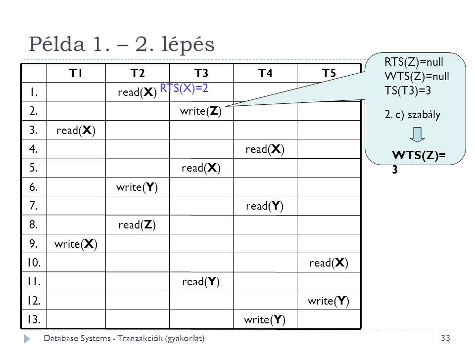 Példa 1. – 2. lépés RTS(Z)=null WTS(Z)=null TS(T3)=3 2. c) szabály RTS(X)=2 WTS(Z)= 3 33 Database Systems - Tranzakciók (gyakorlat)