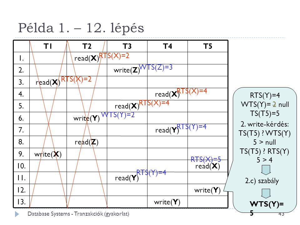 43 Példa 1. – 12. lépés WTS(Z)=3 RTS(X)=2 RTS(X)=4 WTS(Y)=2 RTS(Y)=4 2.c) szabály WTS(Y)= 5 RTS(X)=5 2. write-kérdés: TS(T5) ? WTS(Y)  5 > null TS(T5