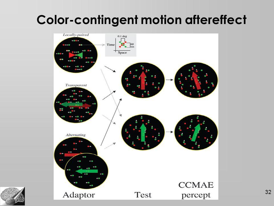 32 Color-contingent motion aftereffect