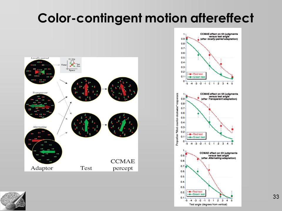 33 Color-contingent motion aftereffect