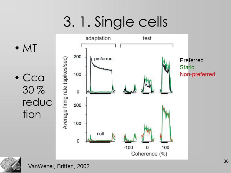 36 3. 1. Single cells MT Cca 30 % reduc tion VanWezel, Britten, 2002 Preferred Static Non-preferred