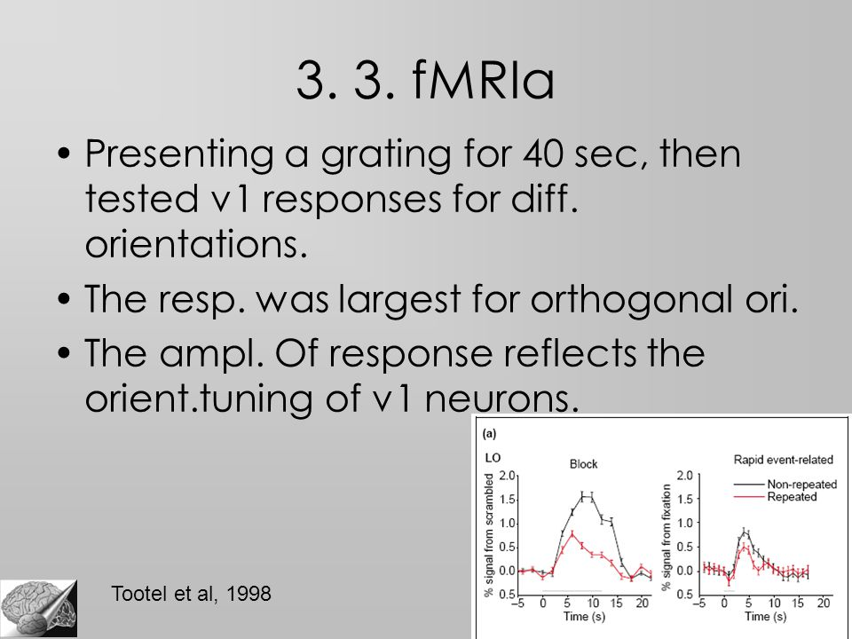 73 3. 3. fMRIa Presenting a grating for 40 sec, then tested v1 responses for diff.