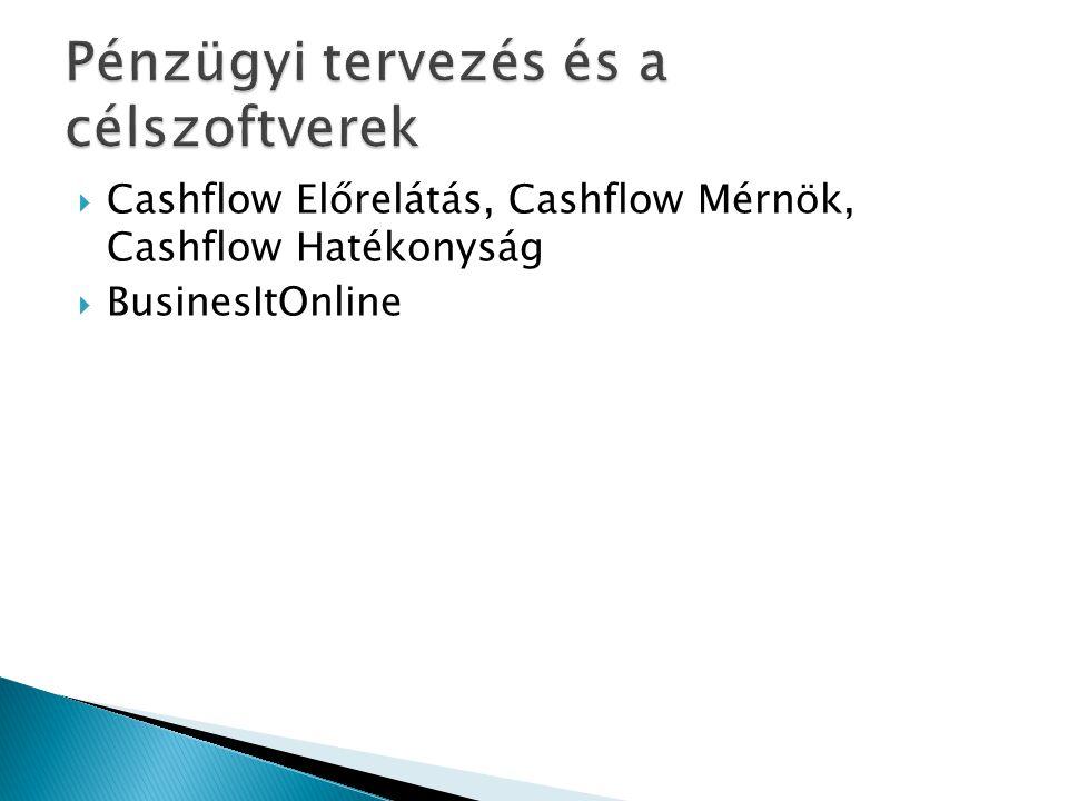  Cashflow Előrelátás, Cashflow Mérnök, Cashflow Hatékonyság  BusinesItOnline