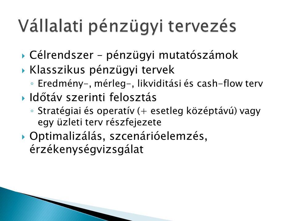  Célrendszer – pénzügyi mutatószámok  Klasszikus pénzügyi tervek ◦ Eredmény-, mérleg-, likviditási és cash-flow terv  Időtáv szerinti felosztás ◦ Stratégiai és operatív (+ esetleg középtávú) vagy egy üzleti terv részfejezete  Optimalizálás, szcenárióelemzés, érzékenységvizsgálat