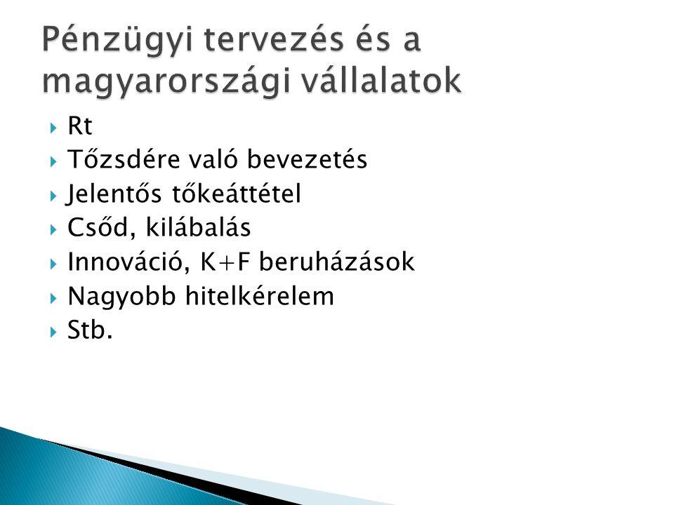 Rt  Tőzsdére való bevezetés  Jelentős tőkeáttétel  Csőd, kilábalás  Innováció, K+F beruházások  Nagyobb hitelkérelem  Stb.