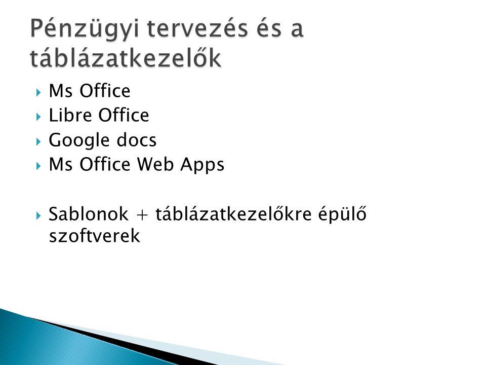  Ms Office  Libre Office  Google docs  Ms Office Web Apps  Sablonok + táblázatkezelőkre épülő szoftverek