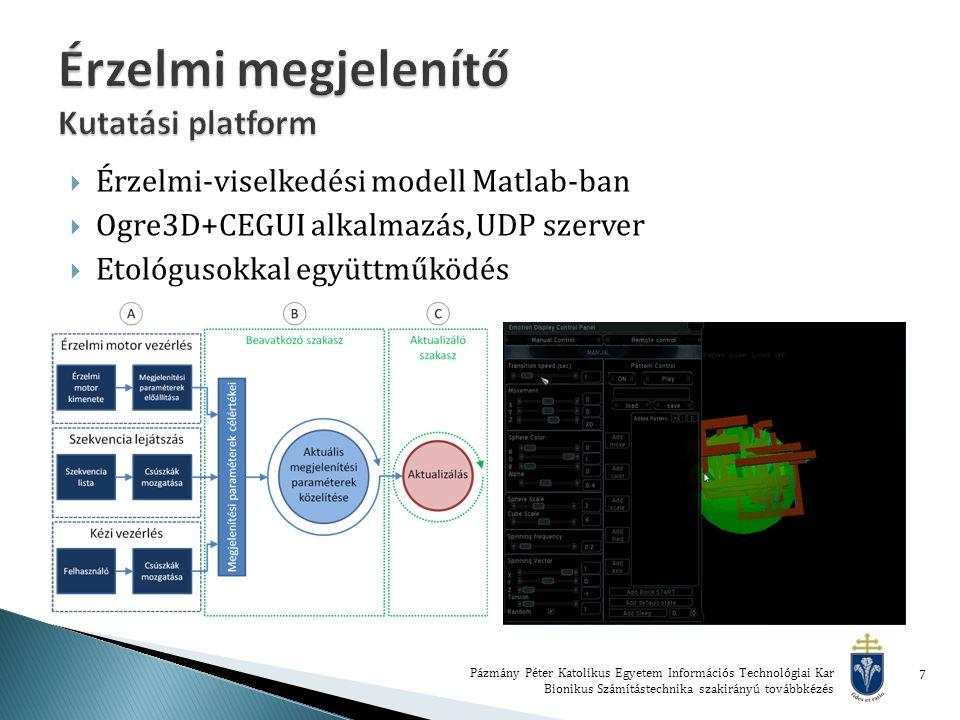  Érzelmi-viselkedési modell Matlab-ban  Ogre3D+CEGUI alkalmazás, UDP szerver  Etológusokkal együttműködés Pázmány Péter Katolikus Egyetem Információs Technológiai Kar Bionikus Számítástechnika szakirányú továbbkézés 7