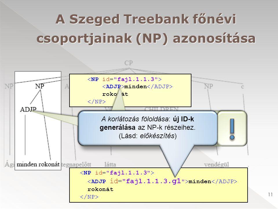 minden rokonát A Szeged Treebank főnévi csoportjainak (NP) azonosítása 11 Ez a szint nem kapott ID-t az XML-ben! A főnévi csoportok NP max szinten van