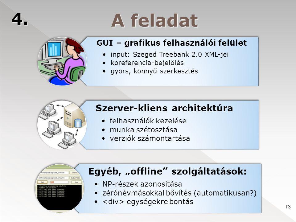 A feladat 4. 13 GUI – grafikus felhasználói felület input: Szeged Treebank 2.0 XML-jei koreferencia-bejelölés gyors, könnyű szerkesztés Szerver-kliens