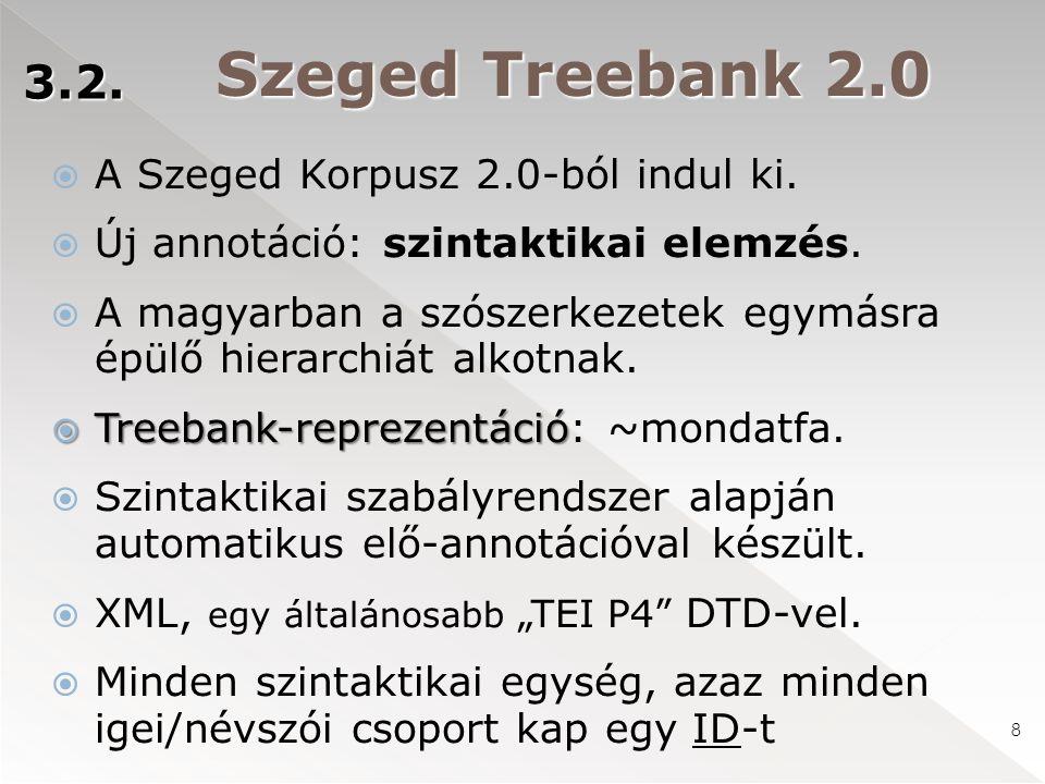 Szeged Treebank 2.0  A Szeged Korpusz 2.0-ból indul ki.  Új annotáció: szintaktikai elemzés.  A magyarban a szószerkezetek egymásra épülő hierarchi