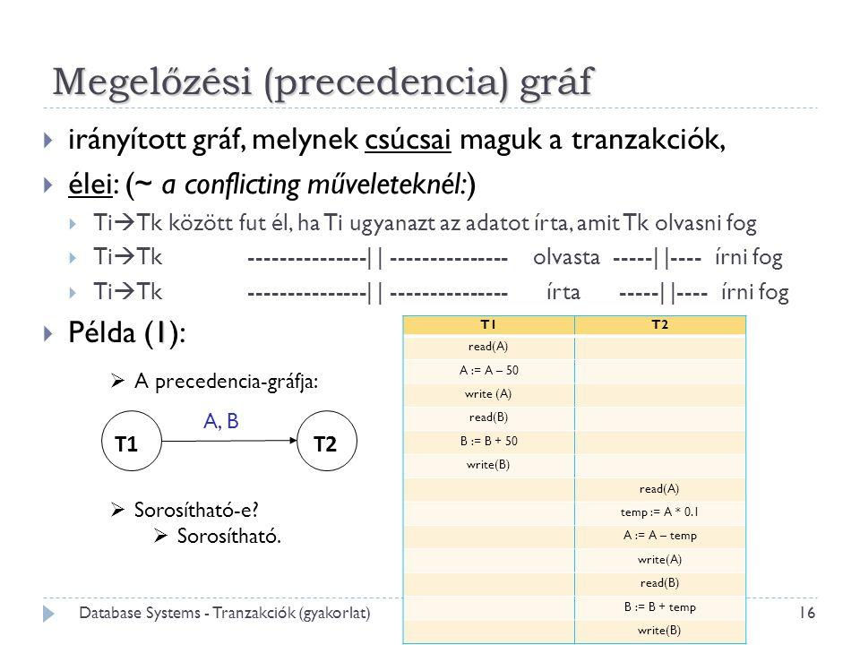 Megelőzési (precedencia) gráf  irányított gráf, melynek csúcsai maguk a tranzakciók,  élei: (~ a conflicting műveleteknél:)  Ti  Tk között fut él, ha Ti ugyanazt az adatot írta, amit Tk olvasni fog  Ti  Tk ---------------| | --------------- olvasta -----| |---- írni fog  Ti  Tk ---------------| | --------------- írta -----| |---- írni fog 1  Példa (1): 16 Database Systems - Tranzakciók (gyakorlat) T1T2 read(A) A := A – 50 write (A) read(B) B := B + 50 write(B) read(A) temp := A * 0.1 A := A – temp write(A) read(B) B := B + temp write(B)  A precedencia-gráfja:  Sorosítható-e.