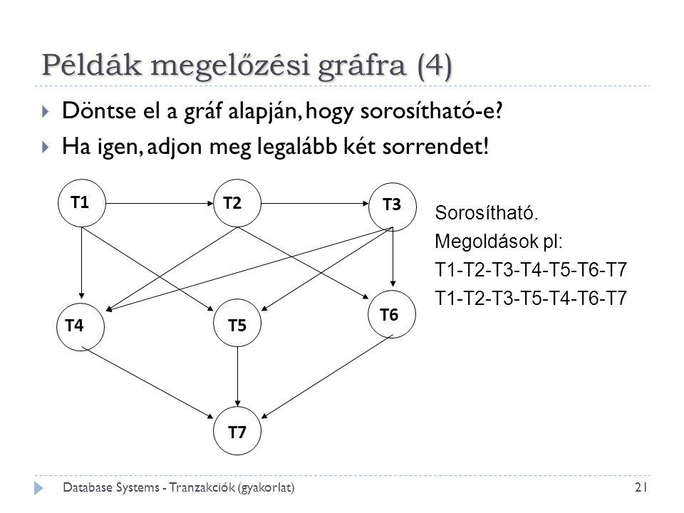 Példák megelőzési gráfra (4) 21 Database Systems - Tranzakciók (gyakorlat)  Döntse el a gráf alapján, hogy sorosítható-e?  Ha igen, adjon meg legalá
