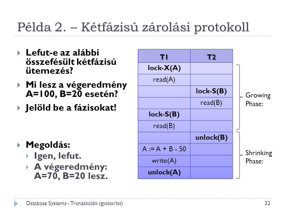 32 Database Systems - Tranzakciók (gyakorlat) Példa 2. – Kétfázisú zárolási protokoll  Lefut-e az alábbi összefésült kétfázisú ütemezés?  Mi lesz a