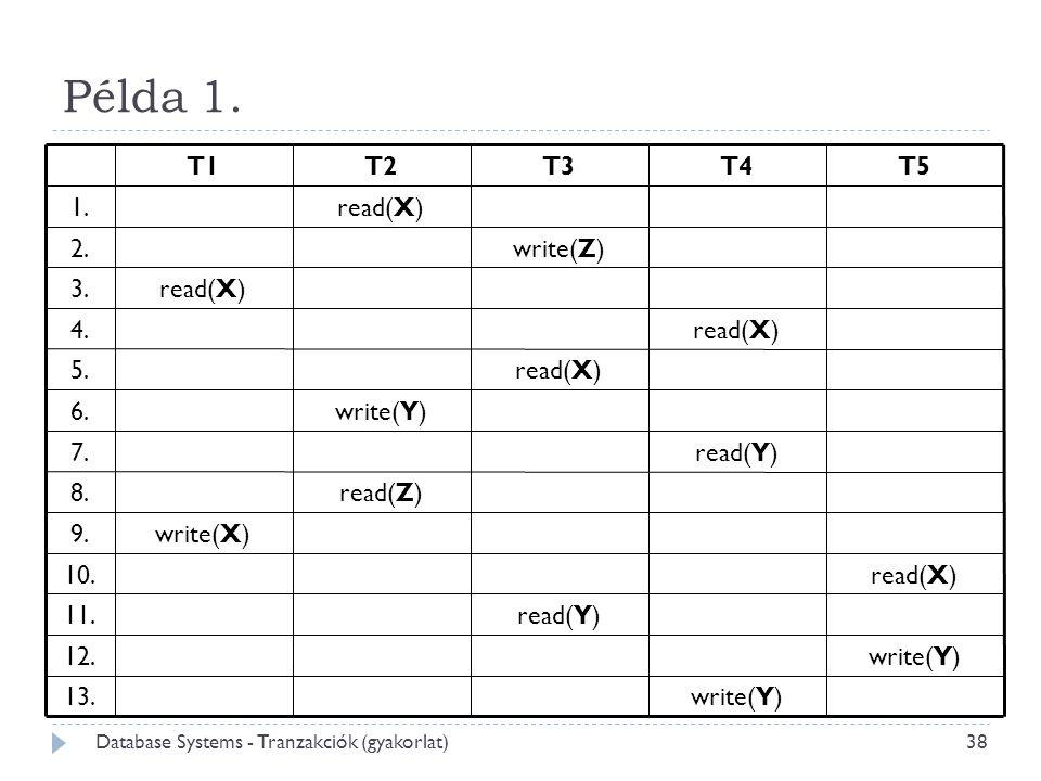 Példa 1. 38 Database Systems - Tranzakciók (gyakorlat)
