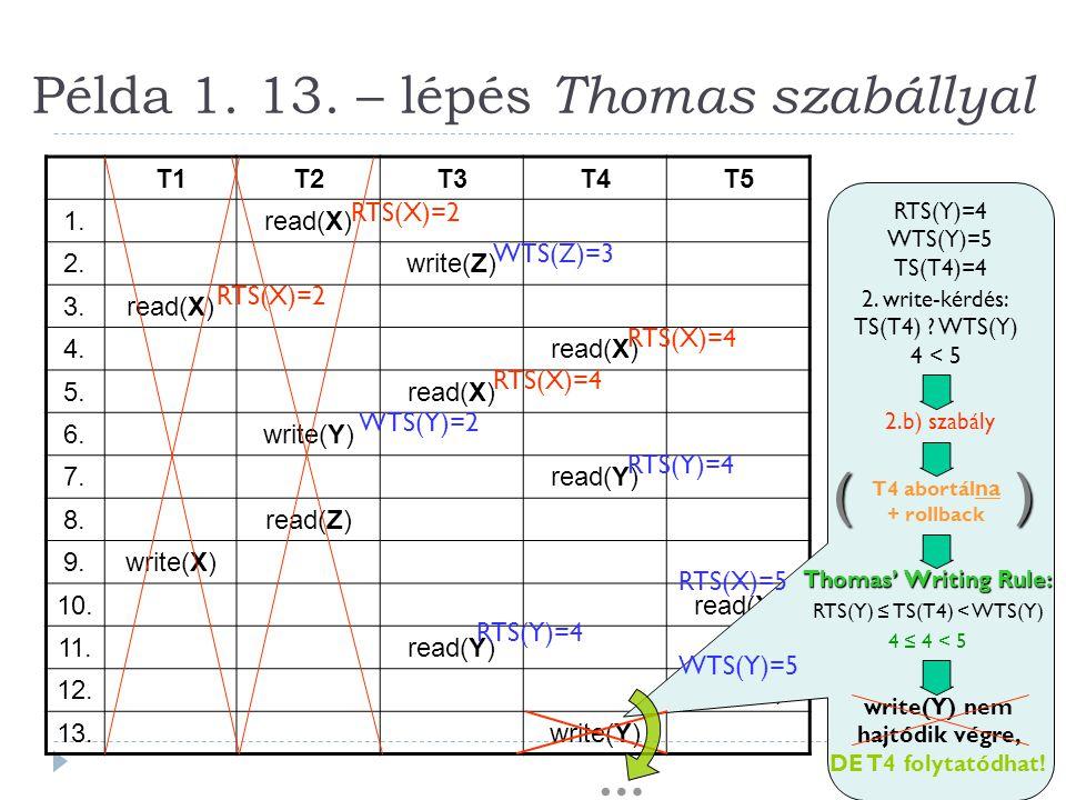 Példa 1. 13. – lépés Thomas szabállyal T1T2T3T4T5 1.read(X) 2.write(Z) 3.read(X) 4.read(X) 5.read(X) 6.write(Y) 7.read(Y) 8.read(Z) 9.write(X) 10.read