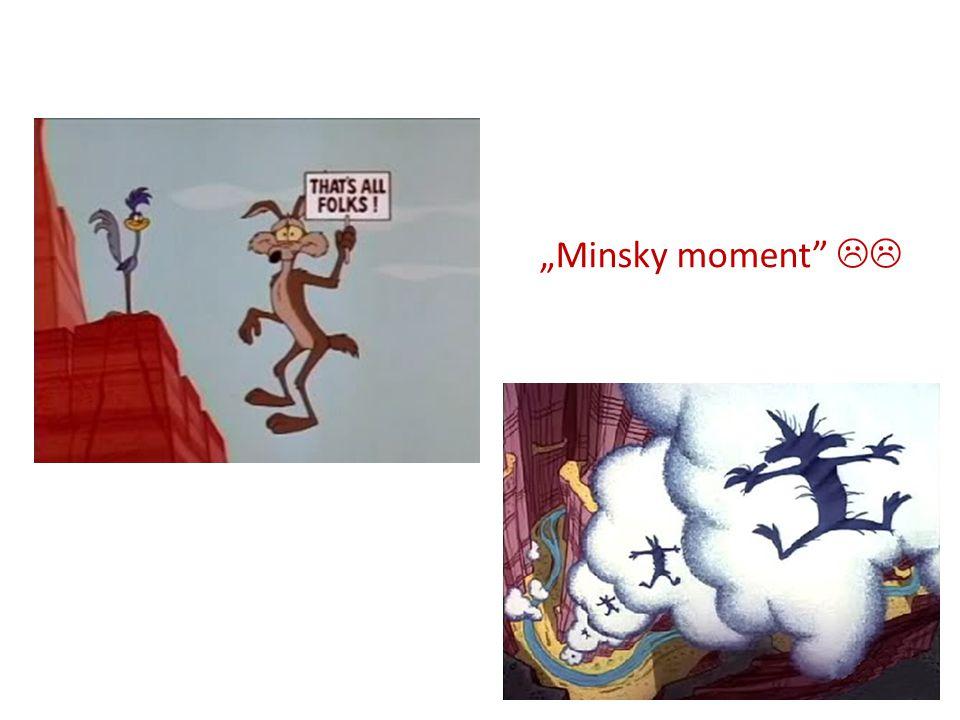 """""""Minsky moment """