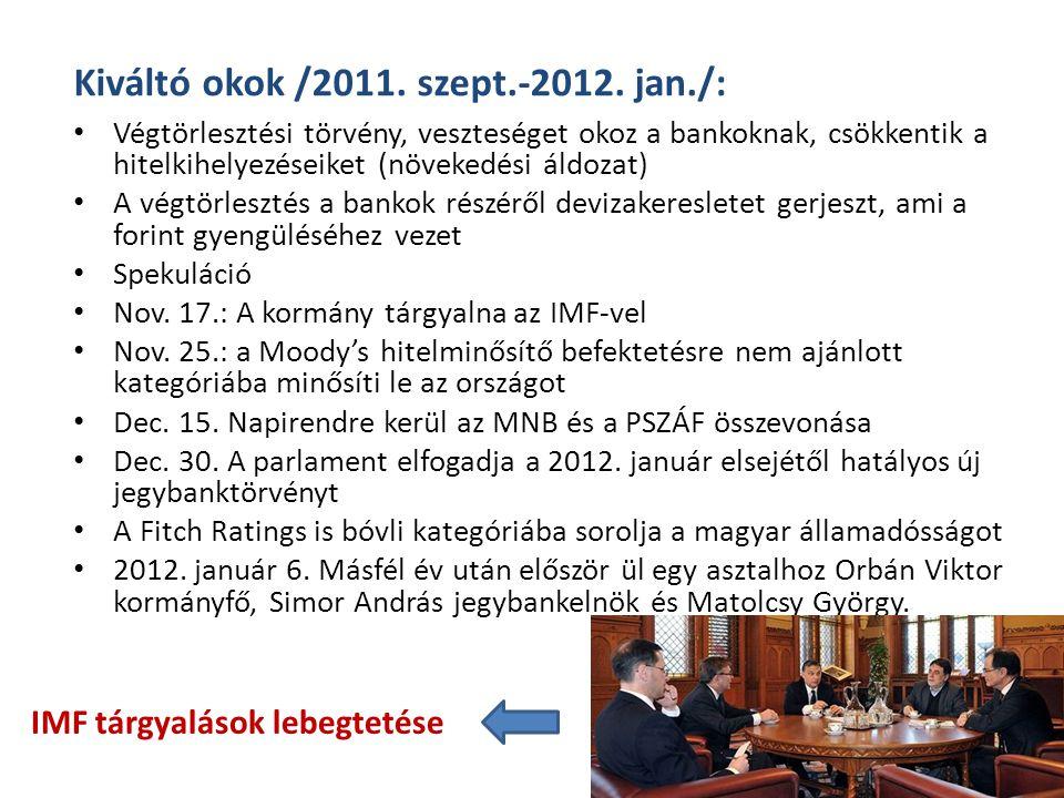 Kiváltó okok /2011.szept.-2012.
