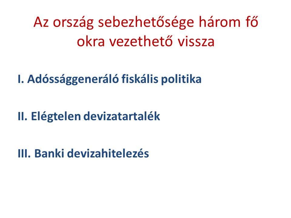 Válság megoldása 3 az 1-ben válság A válságelemek egymást erősítik A válság egyik elemének a kezelése kedvezőtlenül hat a másikra Adósságdefláció 