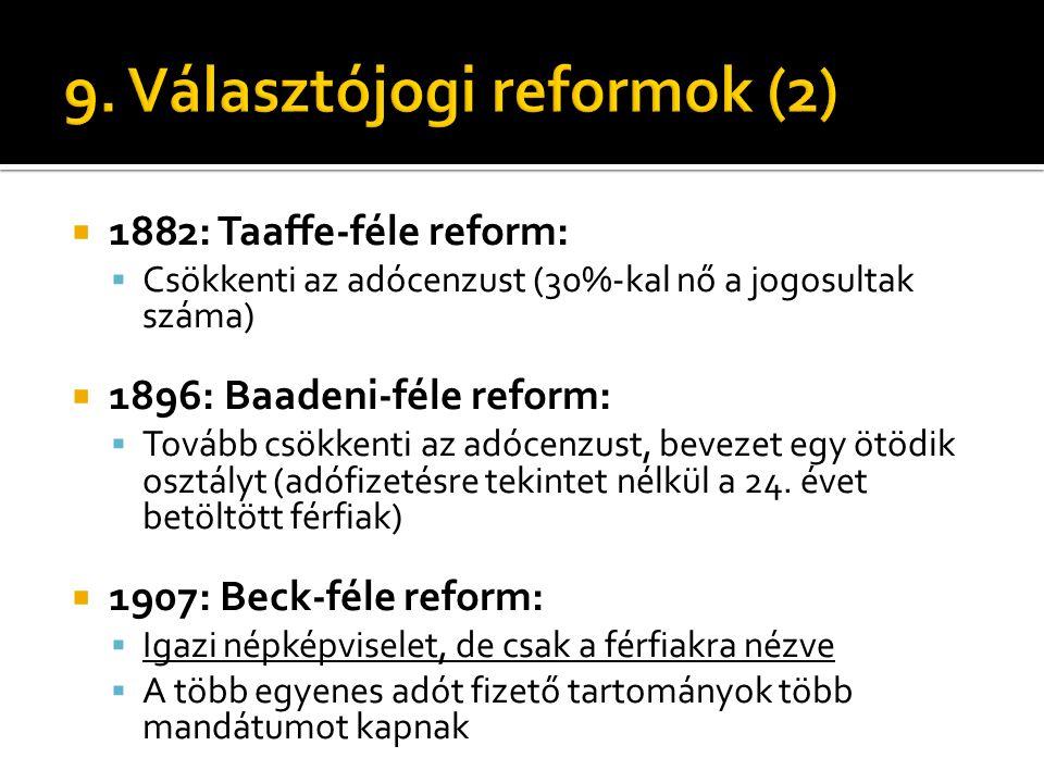  1882: Taaffe-féle reform:  Csökkenti az adócenzust (30%-kal nő a jogosultak száma)  1896: Baadeni-féle reform:  Tovább csökkenti az adócenzust, b
