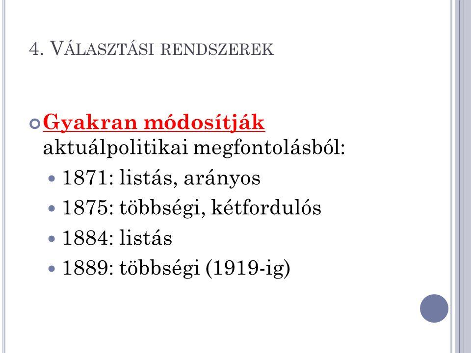 4. V ÁLASZTÁSI RENDSZEREK Gyakran módosítják aktuálpolitikai megfontolásból: 1871: listás, arányos 1875: többségi, kétfordulós 1884: listás 1889: több