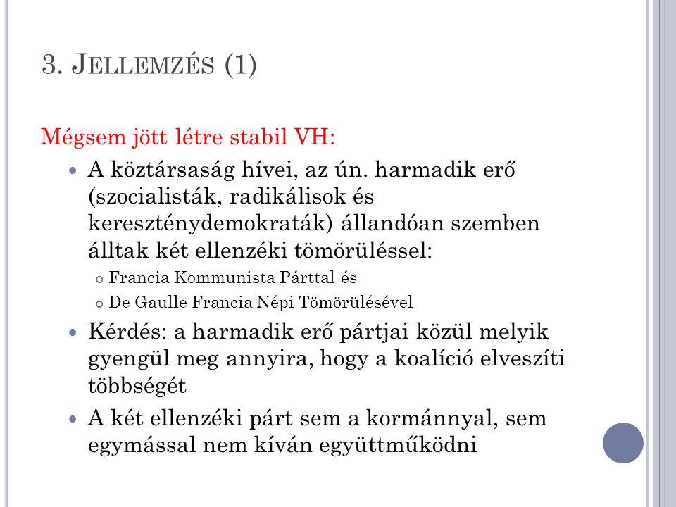 3.J ELLEMZÉS (1) Mégsem jött létre stabil VH: A köztársaság hívei, az ún.