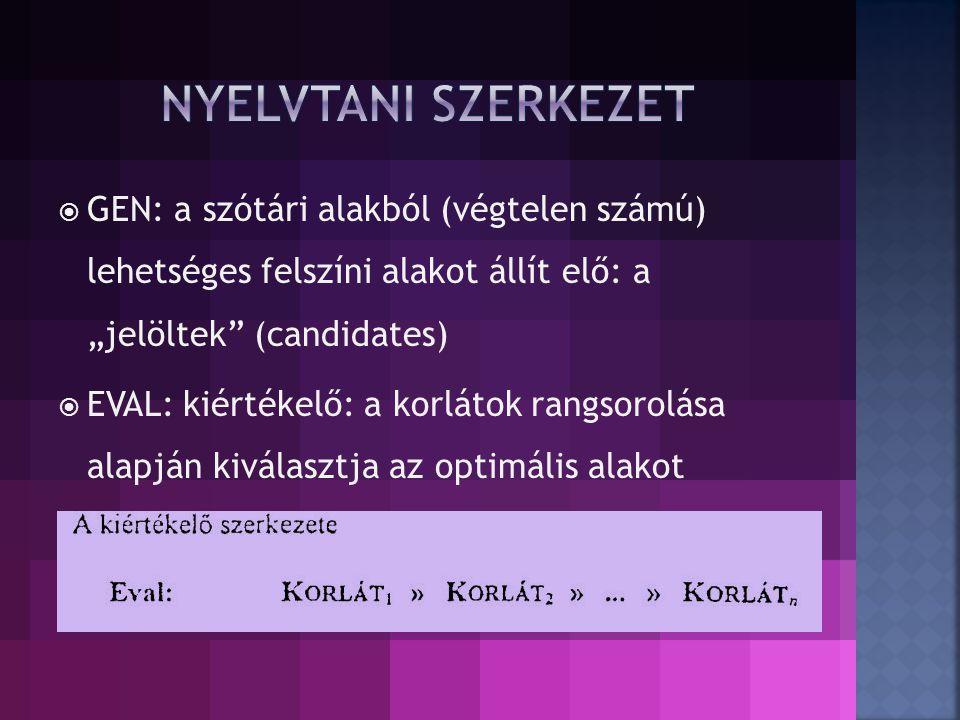""" GEN: a szótári alakból (végtelen számú) lehetséges felszíni alakot állít elő: a """"jelöltek"""" (candidates)  EVAL: kiértékelő: a korlátok rangsorolása"""