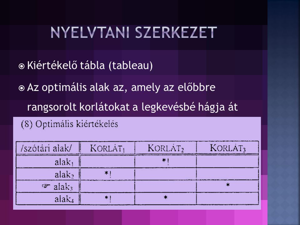  Kiértékelő tábla (tableau)  Az optimális alak az, amely az előbbre rangsorolt korlátokat a legkevésbé hágja át