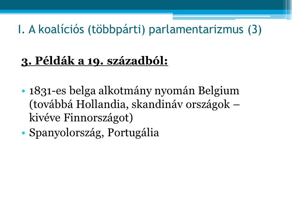 3. Példák a 19. századból: 1831-es belga alkotmány nyomán Belgium (továbbá Hollandia, skandináv országok – kivéve Finnországot) Spanyolország, Portugá