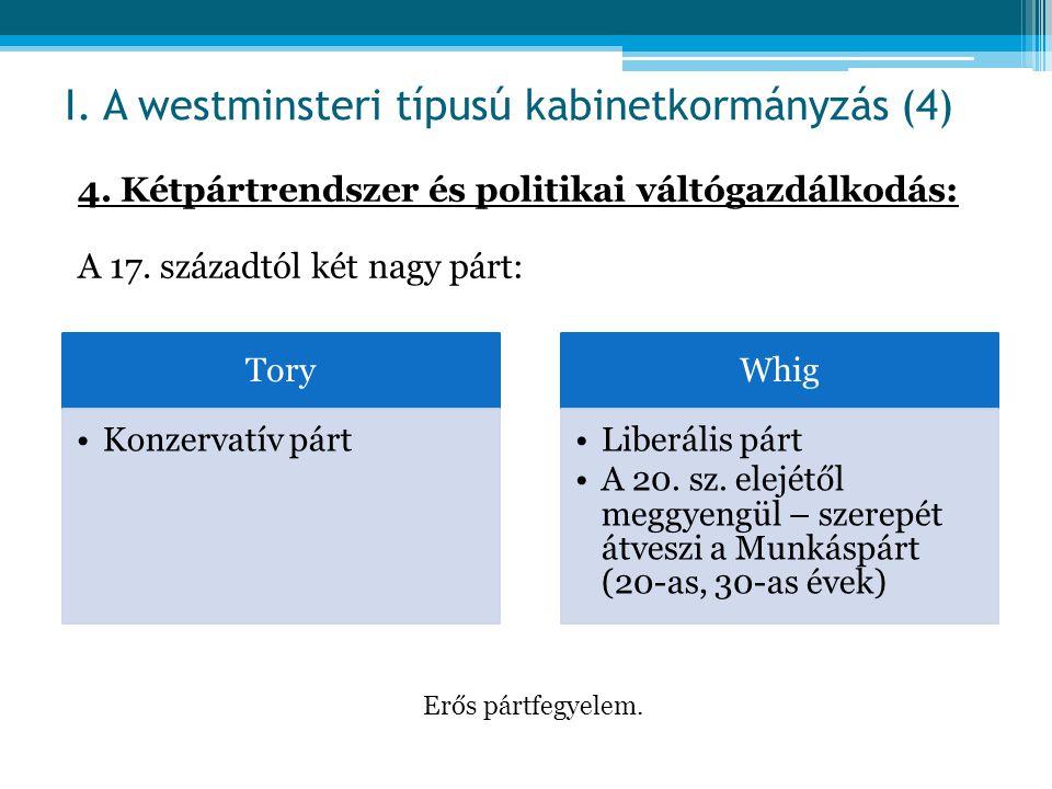 4. Kétpártrendszer és politikai váltógazdálkodás: A 17. századtól két nagy párt: I. A westminsteri típusú kabinetkormányzás (4) Tory Konzervatív párt