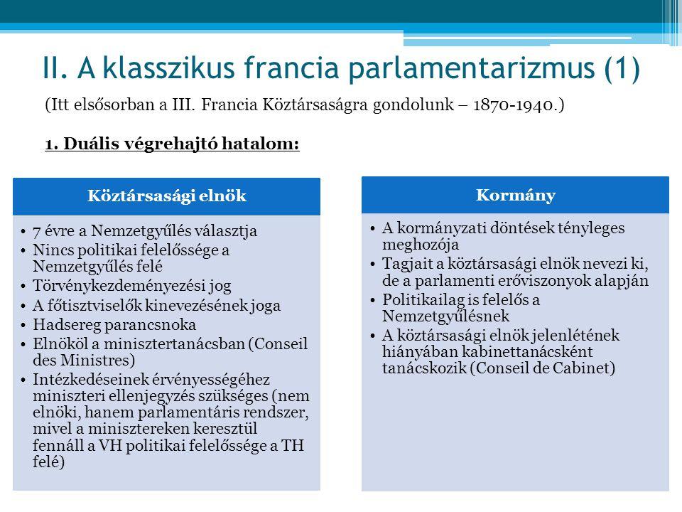 (Itt elsősorban a III. Francia Köztársaságra gondolunk – 1870-1940.) 1. Duális végrehajtó hatalom: II. A klasszikus francia parlamentarizmus (1) Köztá