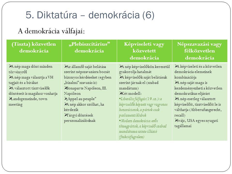 """5. Diktatúra – demokrácia (6) A demokrácia válfajai: (Tiszta) közvetlen demokrácia """"Plebiszcitárius"""" demokrácia Képviseleti vagy közvetett demokrácia"""