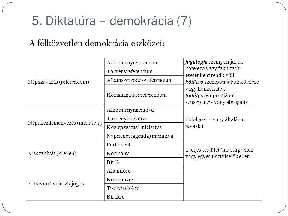 5. Diktatúra – demokrácia (7) A félközvetlen demokrácia eszközei: Népszavazás (referendum) Alkotmányreferendum jogalapja szempontjából: kötelező vagy
