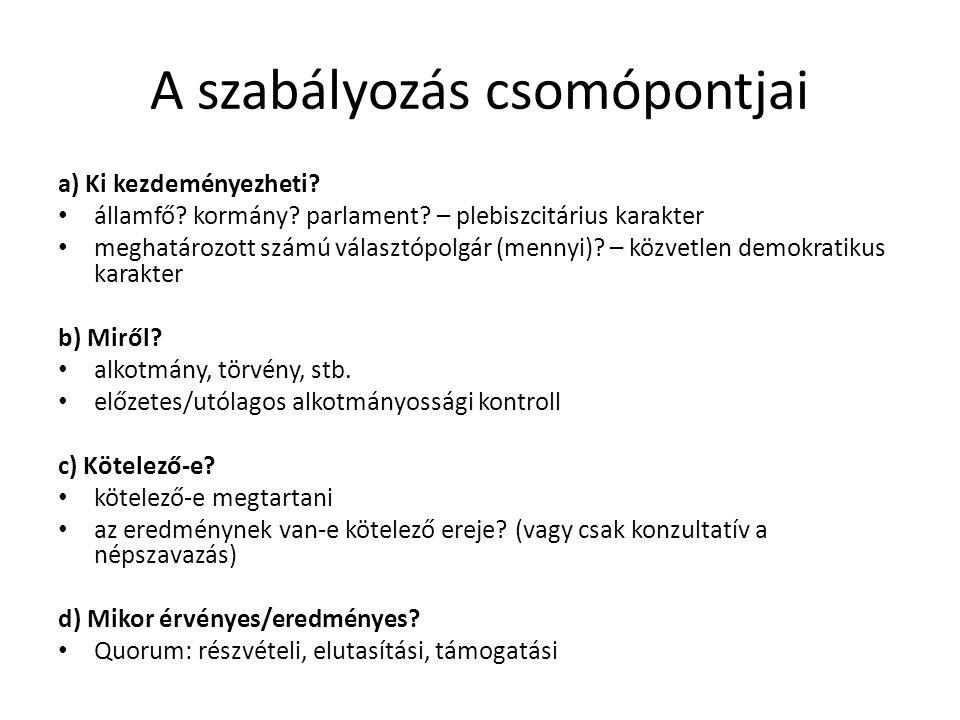 A szabályozás csomópontjai a) Ki kezdeményezheti? államfő? kormány? parlament? – plebiszcitárius karakter meghatározott számú választópolgár (mennyi)?