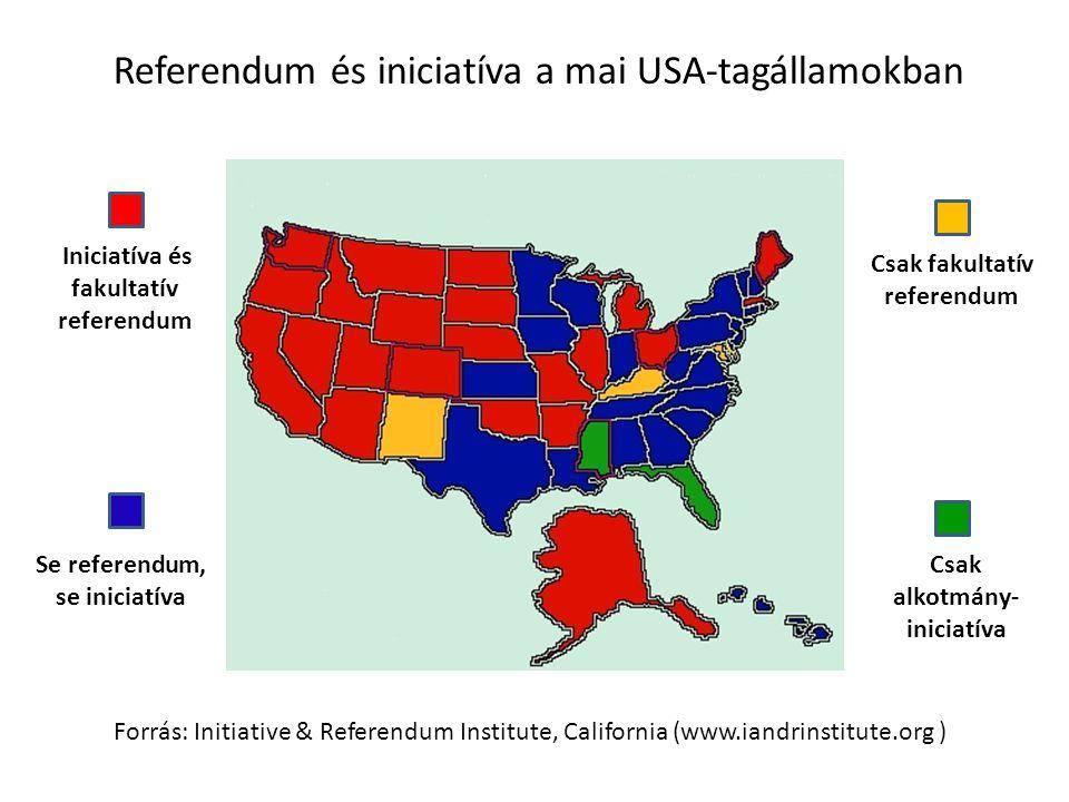 Forrás: Initiative & Referendum Institute, California (www.iandrinstitute.org ) Iniciatíva és fakultatív referendum Se referendum, se iniciatíva Csak