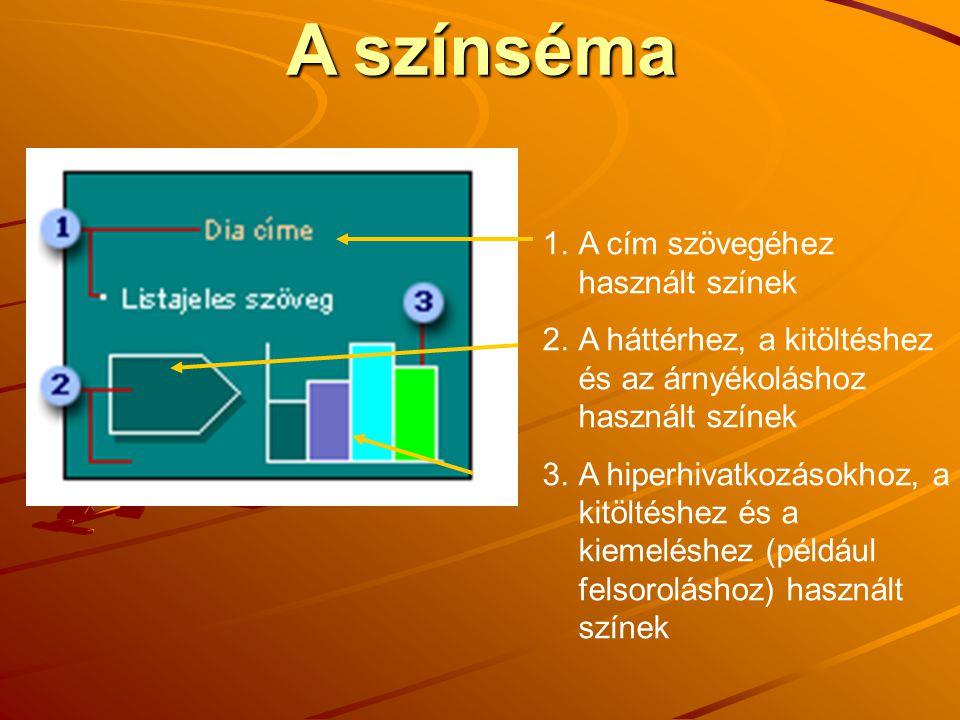 A színséma 1.A cím szövegéhez használt színek 2.A háttérhez, a kitöltéshez és az árnyékoláshoz használt színek 3.A hiperhivatkozásokhoz, a kitöltéshez és a kiemeléshez (például felsoroláshoz) használt színek