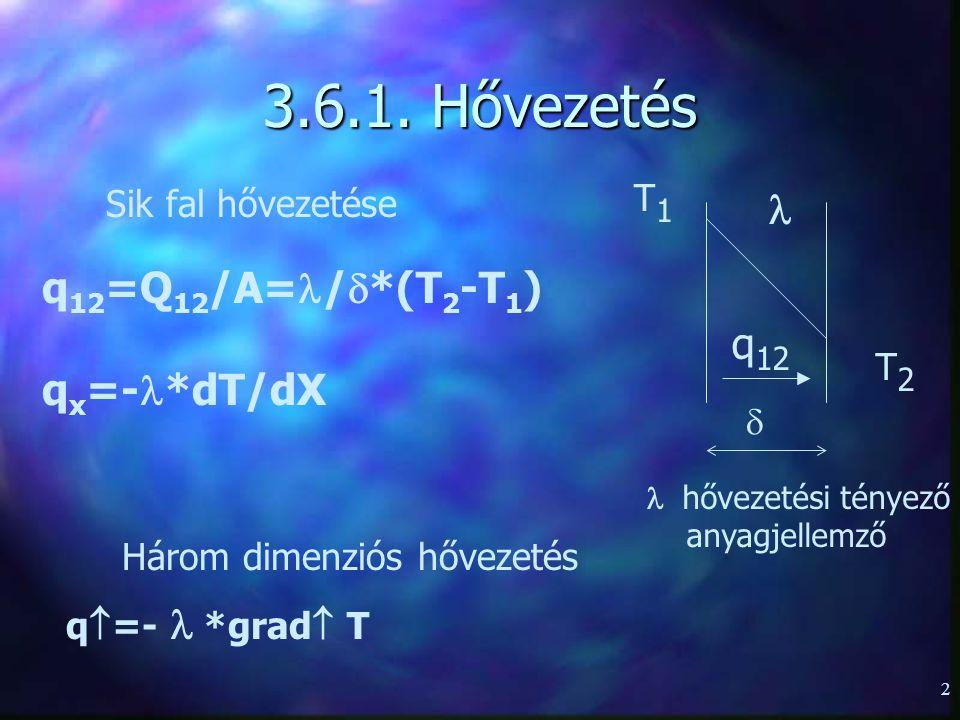 2 3.6.1. Hővezetés Sik fal hővezetése q 12 =Q 12 /A= /  *(T 2 -T 1 ) q x =- *dT/dX T1T1 T2T2 q 12  Három dimenziós hővezetés q  =- *grad  T hőveze