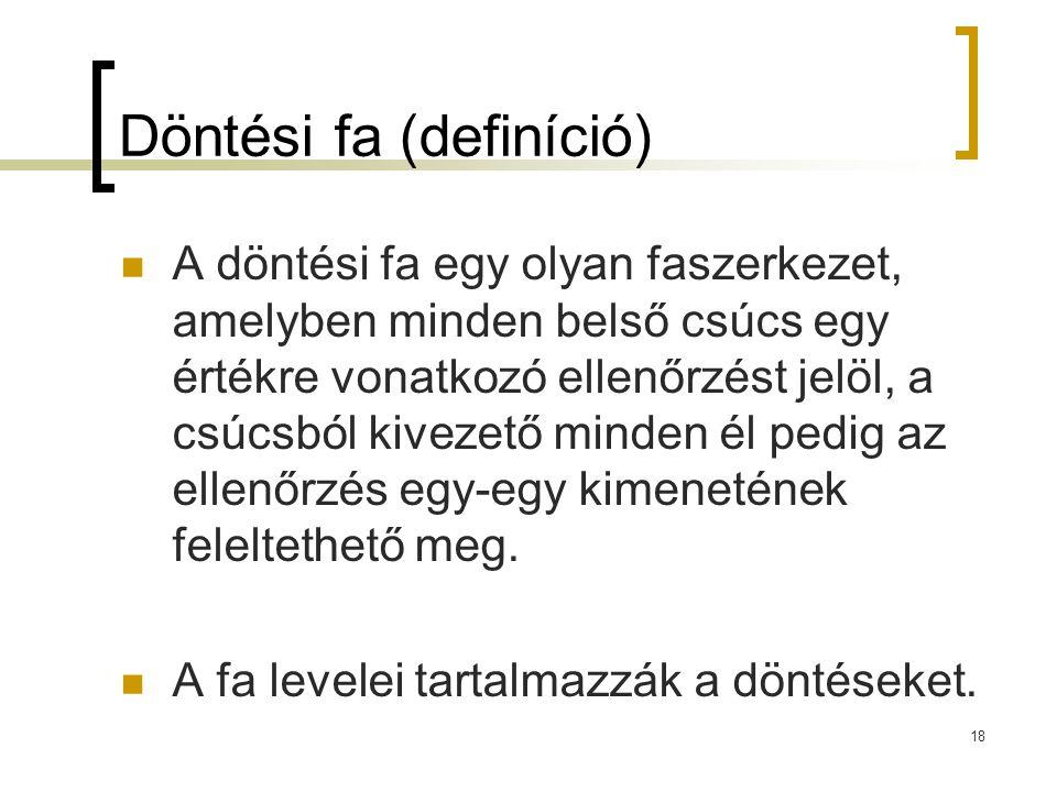 18 Döntési fa (definíció) A döntési fa egy olyan faszerkezet, amelyben minden belső csúcs egy értékre vonatkozó ellenőrzést jelöl, a csúcsból kivezető